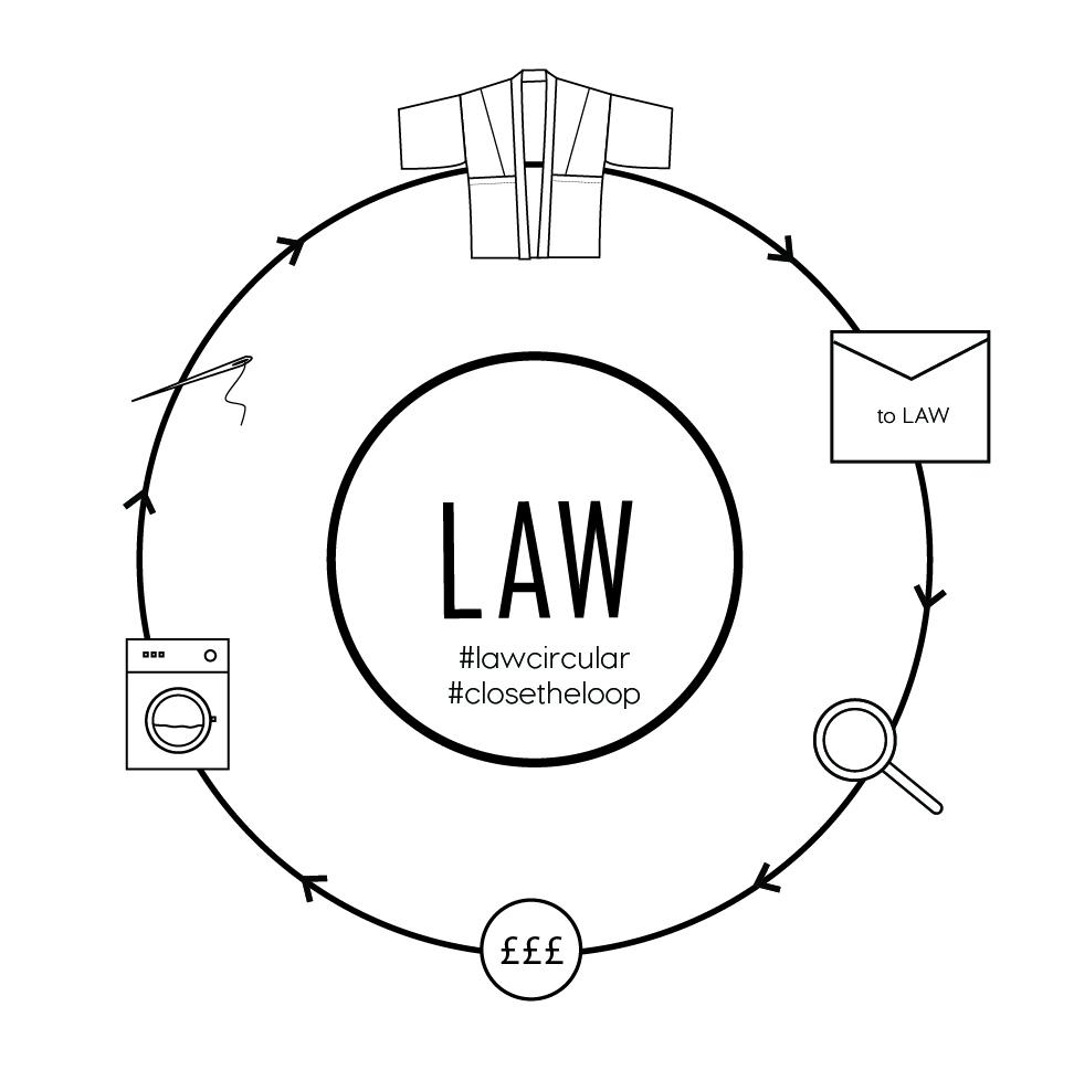 law circle-01